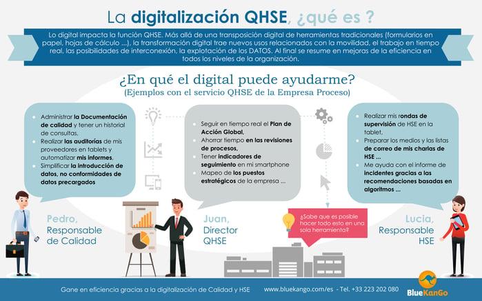 La digitalización QHSE, ¿qué es _-1